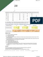 Flow Coefficient