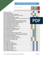 Droits de Scolarité ($) Étudiants Internationaux A2020-H2021