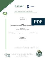 Josué Nolasco Luis Act 1.3