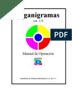 Manual Organigrama