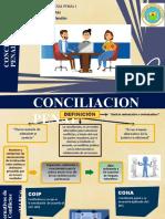 YANDUN OSCAR - EXPOSICION CONCILIACION PENAL (wecompress.com)