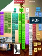 HectorPereda_Cuestion_energia_mapaconcept