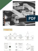 Chap 28 半導體製程