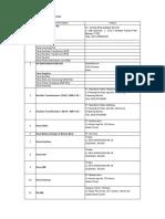 Daftar Peralatan Listrik Gardu Traksi