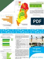 Les jeunes à Madagascar - Faits et chiffres (UNICEF / 2011)
