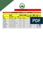 CKRC 2021 GP3 +62