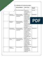 Lista de Verificação do projetos