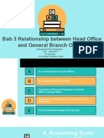 Relationship Between Head Office and General Branch Offices