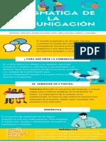 Infografía de La Comunicación Pragamatica
