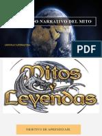 7 ABC LENGUA Y LITERATURA EL MUNDO NARRATIVO DEL MITO BASICO-1