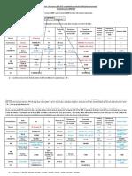 Correction Examen 1 Ère Session 2016-2017 (MAC1)