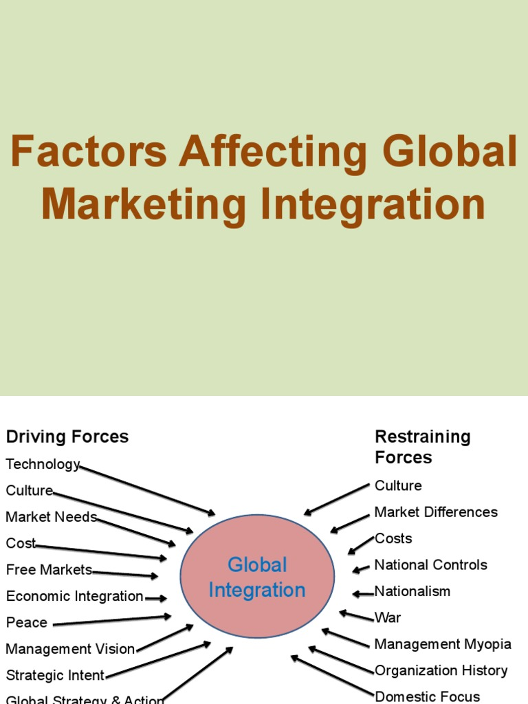 factors affect marketing strategy Explain how a company's customers influence its marketing strategy want to  learn more  identify and explain the factors in a company's macro-environment  3.