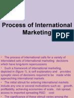 Process of International Marketing