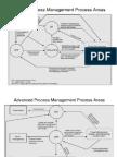 Procesos CMMi y sus relaciones
