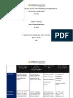 Cuadro-Comparativo-Aplicaciones-Informaticas-Empresariales