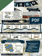 Infografia - Gesso