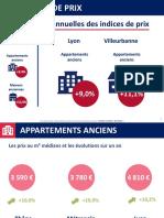 Prix de l'immobilier dans le Rhône