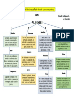 mapa conceptual_Filipenses