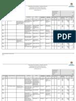 MEFP Objetivos Especificos y Operaciones