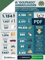 Infografia Delitos 24 Marz 2021