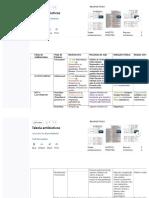 pdf-tabela-antibioticos_compress
