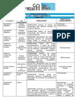 Habilidades essenciais _ Anos Finais_Língua Portuguesa