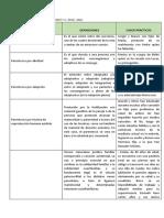 API 1 Derecho Privado VI
