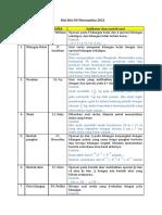 PERSIAPAN US 2021 (9F).docx