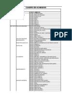 Arquitectura Listado de Ambientes