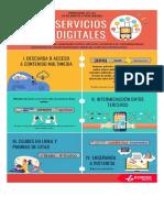Infografía servicios digitales 18 B LIVA (2)