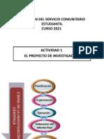 El proyecto de inv