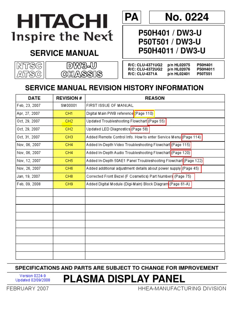 hitachi p50h401 service manual printed circuit board rh es scribd com Hitachi ManualDownload Hitachi TV Schematics
