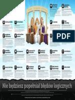 PL_LogicalFallaciesInfographic_A2