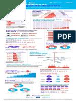 Infografia El Lugar de Las Mujeres uruguayas en los cargos de decisión