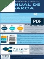 Azul Personalidad de Emprendedores Negocio Infografía