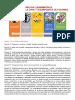 DERECHOS FUNDAMENTALES EN LA CONSTITUCIÓN POLÍTICA