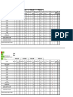 Boletim IFPI - modelo