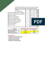 Caso Practico 1 de Costo de Produccion