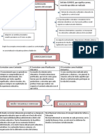 Curriculum trabajo integrador