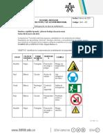 Distinguiendo los tipos de señalisacion de seguridad