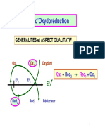 reaction d'oxydoreduction