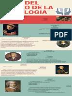 LINEA DEL TIEMPO DE LA PSICOLOGIA (2)
