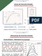 Presentación - Comportamiento Estructural Del Concreto