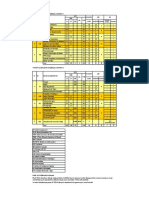 C3.3. Plan d_études du DGEN