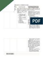 Paso 3_Simulador de la Comunidad Escogida_Karol (1)