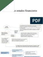 Resumen estados financieros