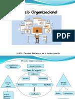 Análisis  organizacional (2)