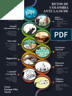 Infografia Retos en la Ocde