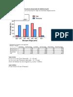Résultats_Stat_Idriss-4
