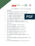 Zhanry_i_napravlenia_iz_kodifikatora (1)